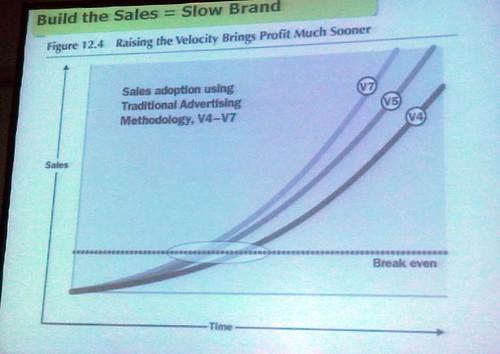 slide from Jennifer Laycock presentation at SES Chicago 2009