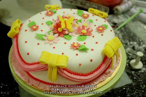 How to deco a fondant cake