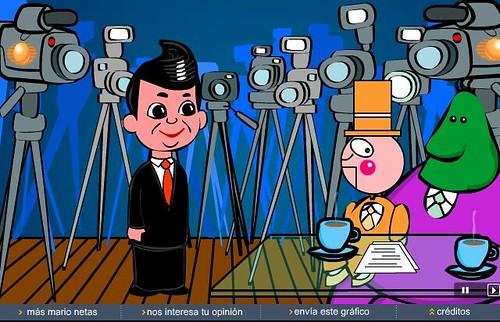 Marionetas Espurias