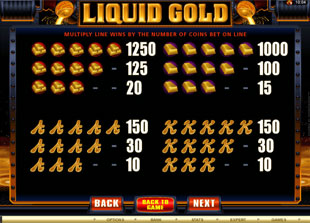 free Liquid Gold slot mini symbol