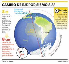 Chile: Terremoto económico en la industria del vino y de pescado