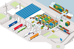 Warehouse of the Future (Ciaran Hughes Drawing) Tags: news illustration design newspaper graphic display map transport graph warehouse business diagram disaster technical data information infographic crosssection cutaway newsgraphic
