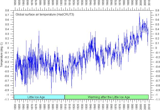 De nuevo desenmascarado el fraude del 'Calentamiento Global' 4174646058_1d485dc102_o