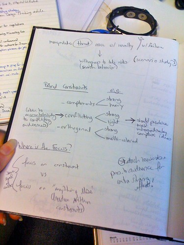 Open Research Notebook, 4 years apart (1)