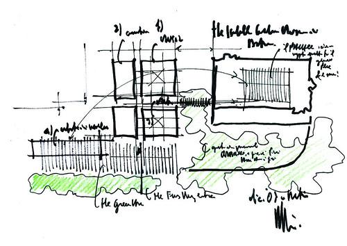 Renzo Piano, sketch concept
