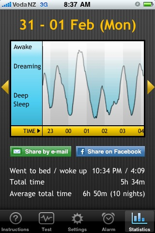 Sleep Cycle.