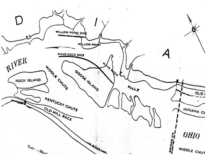 The Falls Of The Ohio Mostly Maps Diagram For History Buff Only