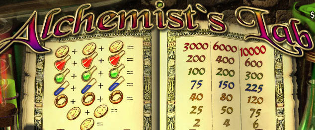 free Alchemist's Lab slot game symbols