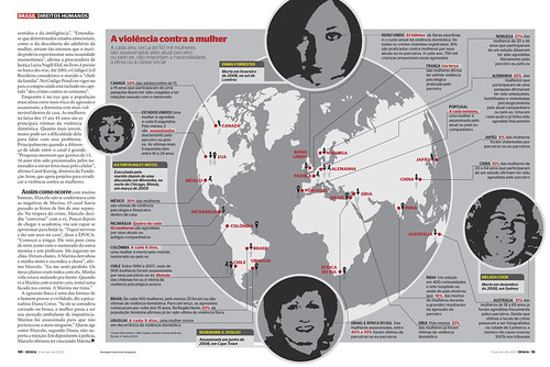 A violência contra a mulher (2009)