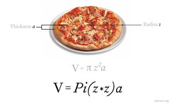 The Pizza Equation