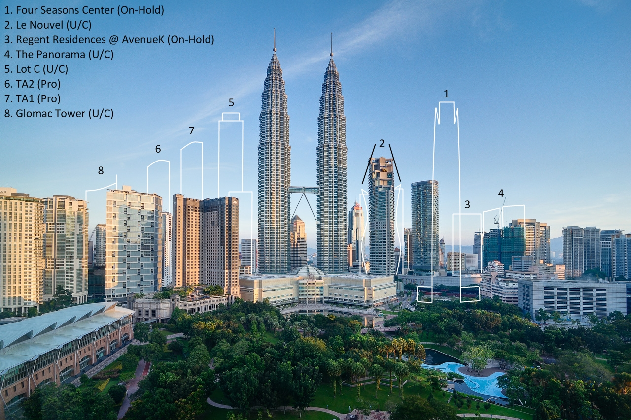 """development of a new school in malaysia The development of malaysian universities: exploring characteristics  held in  kuala lumpur, malaysia and the theme was """"charting new directions for muslim   some of the universities have schools instead of faculties, and many of the."""