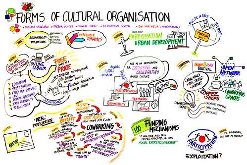 transmediale: Forms of Cultural Organisation