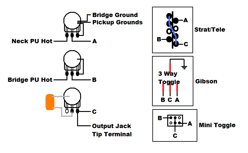 gibson thunderbird wiring diagram.  talkbass, wiring diagram