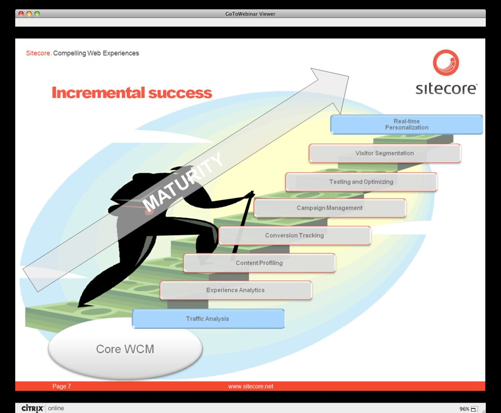 Sitecore's Personalization Maturity Path