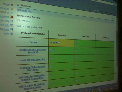 Sakai ePortfolio system at Deerfield: Some forms uploaded