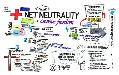 Net Neutrality And Creative Freedom (Tim Wu at re:publica 2010)