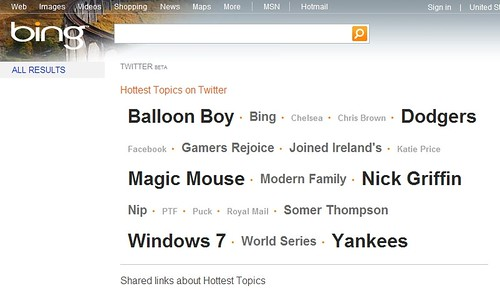Hottest Topics on Twitter