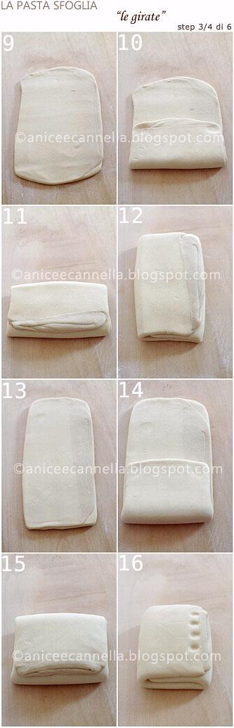 Pasta sfoglia step by step @aniceecannella