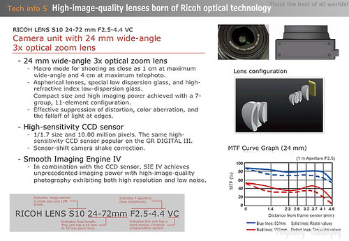 Ricoh_GXR_announce_41 (by euyoung)
