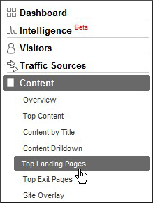 Top landing pages - analytics