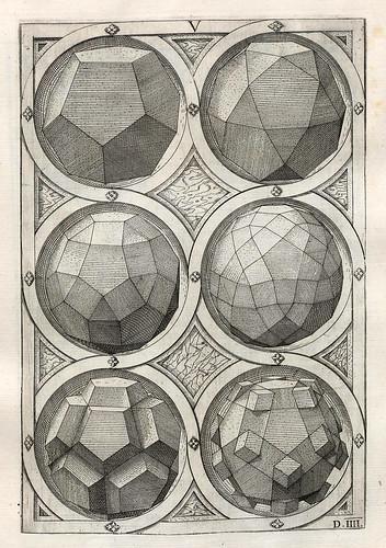 009-Perspectiva Corporum Regularium 1568- Wenzel Jamnitzer