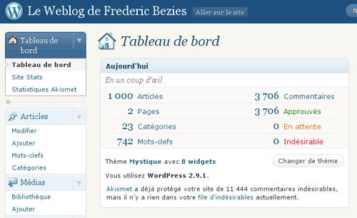 1000 billets avec WordPress !