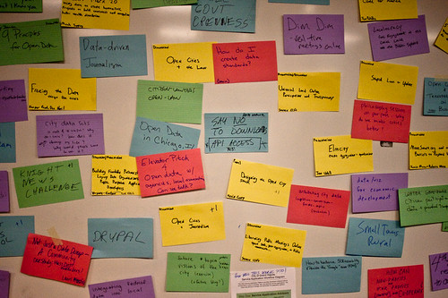 CityCamp Idea Board