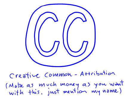 Creative Commons - Attribution