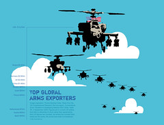 Global arms exporters infographic (net_efekt) Tags: china uk blue sky urban usa france art germany liberty death freedom design spain war gun commerce arms graphic russia political politics profile attack banksy graph krieg assault bleu helicopter adobe cartography data conflict guns illustrator tribute statistics blau economic guerre trade economy vector strategy weapons infographic statistic hubschrauber helicoptor waffen datavisualisation datavisualization armstrade angriff underattack vectorgraphic exporting exporters helicpter infografic banksey armstradearmstradeweaponsstatistics infrografic armsexporters globalarms globalarmsgraphs
