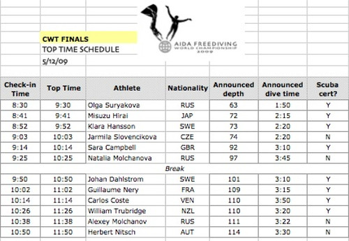 Constant Weight Finals Schedule