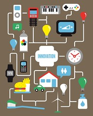 INNOVATION (albyantoniazzi) Tags: music clock bulb tv keyboard icons ipod time watch illustrations toothpaste mobilephone joypad innovation infographic spraycan albertoantoniazzi