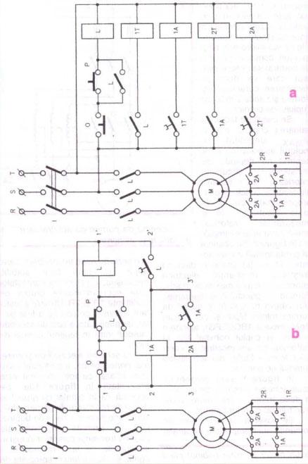 Schema de pornire  În funcţie de  timp a unui motor asincron  trifazat