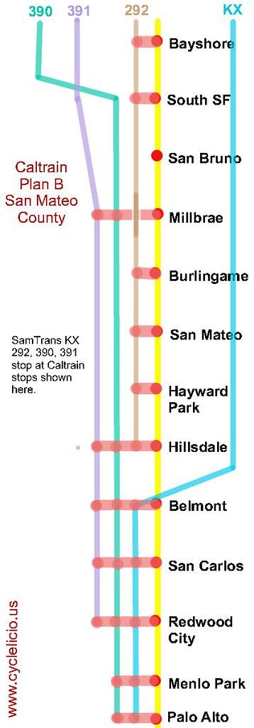 Caltrain Plan B Samtrans