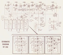 1959 Pre-Teen Turbo Nerd - Build Your Own 4-Band Shortwave Radio from a Kit (ramalama_22) Tags: old technology trailing edge electronics lafayette radio jamaica new york kit turbo nerd geekware circuit schemartic diagram vacuum tube hobbyist assembly instructions experience electronic box reverse engineer fake news bbc foreign service moscow jammer voice andes quito ecuador rock music expansion team baseball twins wire antenna suburban back yard libert avenue downtown queens county if intermediate frequency tunng section amplifier audio output transformer rectifier power supply