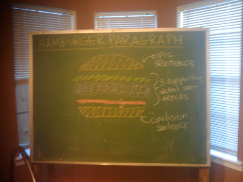 Yes, I do have a chalkboard in my house!