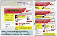 Dynamic Landing Page Example: PDF-Suite.com