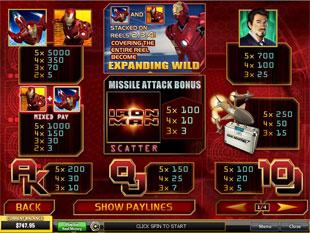 free Iron Man slot mini symbol