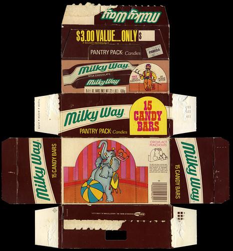 M&M Mars - Milky Way candy bar