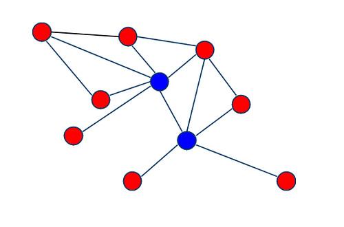 spoke_diagram_ilamont