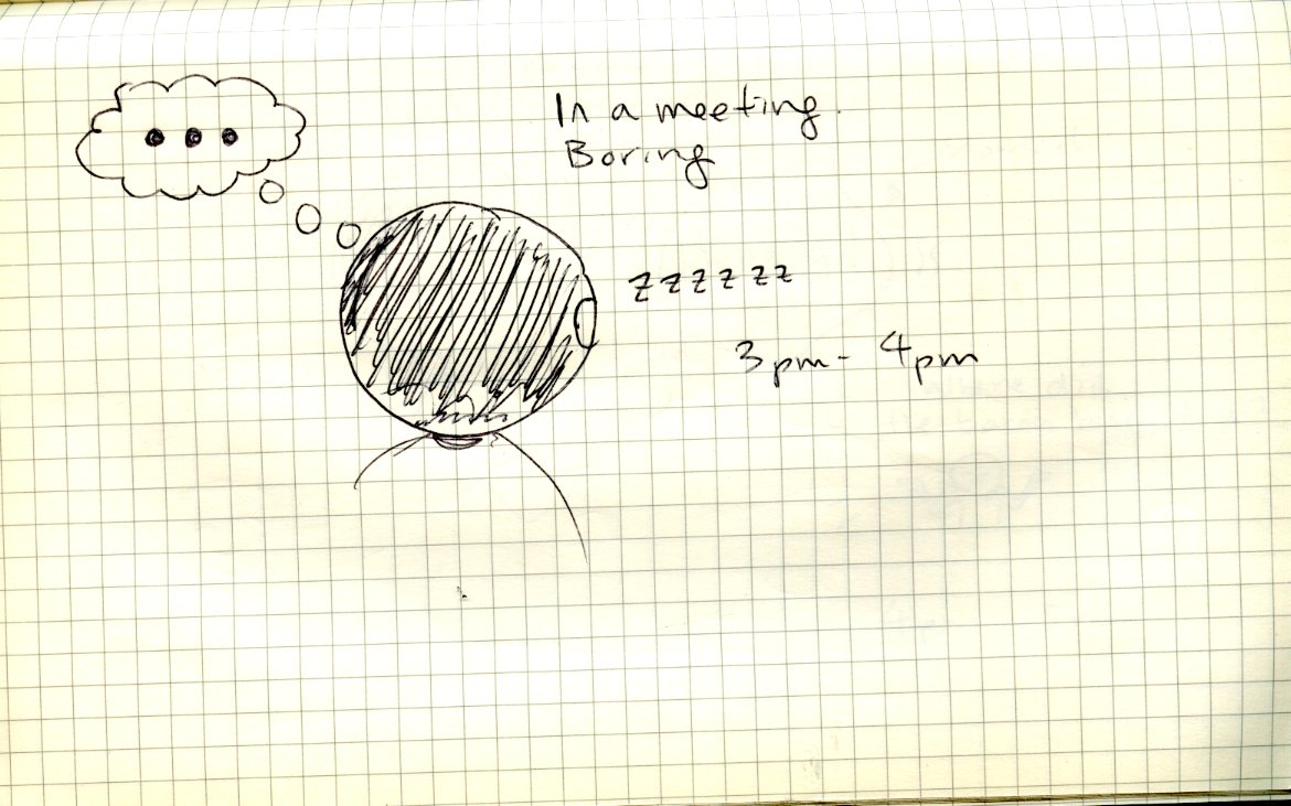 3pm - 4pm Hourly Comic