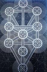 Kabalah - Aziluth - Sephirot (Original Version) (joma.sipe) Tags: art geometric arte spirit geometry mandala sacred geometrical spiritual occult sagrada mystic gnosis visionary esoteric espiritual joma geometria mandalas theosophical mysticism oculto sephirot geomtrica theosophy sipe theosophie geomtrico kabalah esotrico teosofia visionria aziluth jomasipe