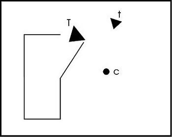 资料图:海德和希梅尔研究中所使用的几何图形