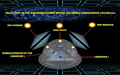 MAXAMILIUM'S FLAT EARTH 72 ~ visual perspective YouTube … take a look here … httpswww.youtube.comwatchv=A9tNCtyQx-I&t=681s … click my avatar for more videos ... (Maxamilium's Flat Earth) Tags: flat earth perspective vision flatearth universe ufo moon sun stars planets globe weather sky conspiracy nasa aliens sight dimensions god life water oceans love hate zionist zion science round ball hoax canular terre plat poor famine africa world global democracy government politics moonlanding rocket fake russia dome gravity illusion hologram density war destruction military genocide religion books novels colors art artist