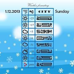 Weather forecasting for Gaza (Ahmadzeid) Tags: city blue cloud 6 sun 3 snow newyork paris london weather 1 pain blood 10 c beijing medina 17 23  12 calligraphy 31 mecca gaza yakutsk forecasting kufi 2013