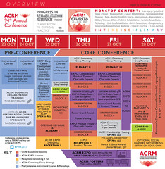 Preliminary Schedule OVERVIEW (ACRM-Rehabilitation) Tags: progressinrehabilitationresearch pirr2017 acrm acrmconference rehabilitation research scientificresearch scientificpaperposters acrmexpo