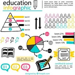 free Vector Education infographic templates (cgvector) Tags: board briefing businessmen communication conference discussion education executive explaining infographic learning lecture man manager meeting men occupation office people presentation professional seminar speaker success talking teacher teaching team teamwork templates training workplace workshop