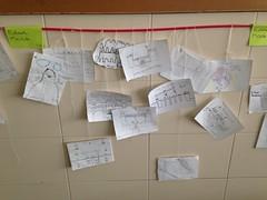 2017-04-04 13.09.22 (lamunix) Tags: lamunix ccss línea historia visualthinkig dibujos safa