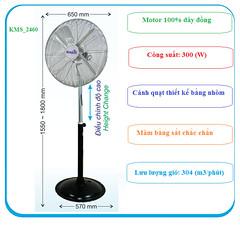quat-dung-cong-nghiep-DASIN-ksm-2460 (tuelamluong) Tags: quạt treo tường motor 100 dây đồng
