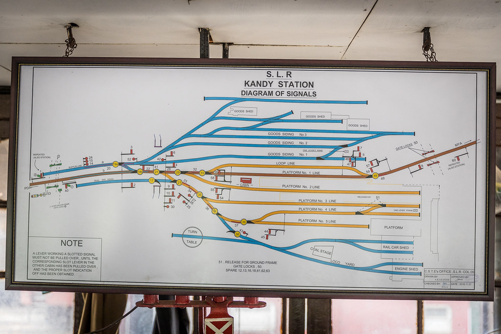 The worlds best photos of diagram and railroad flickr hive mind diagram yeahwotever tags kandy centralprovince srilanka lk signal semaphore diagram layout plan cheapraybanclubmaster Image collections
