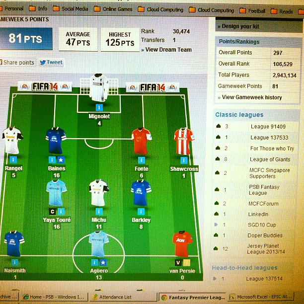 81 points. The first time I got that many points in all my years playing Barclays Fantasy Premier League (thanks to Agueroooooooooo and Yaya!) And my positions in the public and private leagues Im in, *ahem* :p The current top dog! I am on a roll! RVP, o